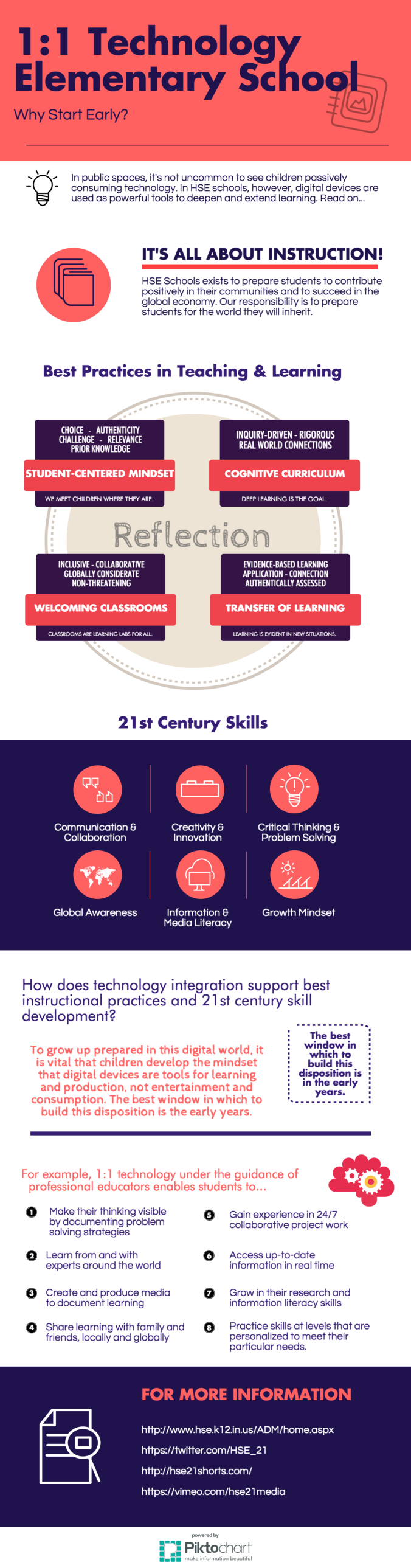 1-1-technology-in-elementary-school (1)
